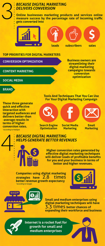 digital marketing 2