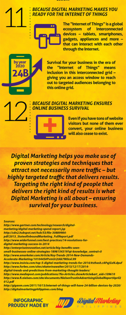 digital marketing 5